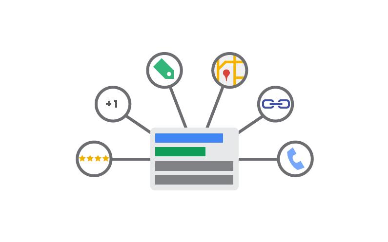 Extensiones de anuncio con Google Ads Editor