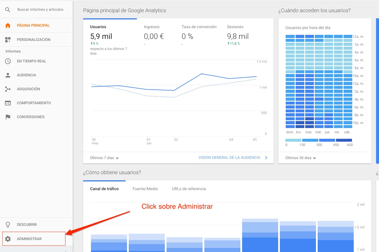 Añadir usuario a Google Analytics