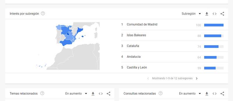 interés por subregión google trends